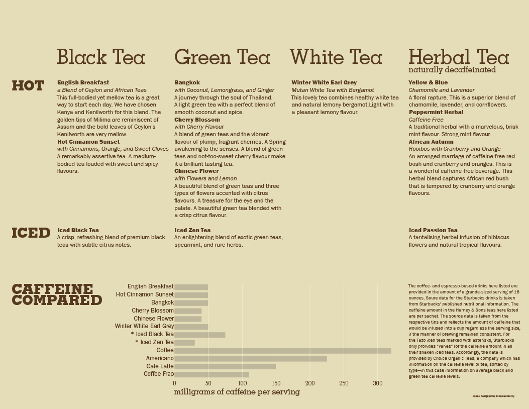 Barnes & Noble Cafe Tea Menu